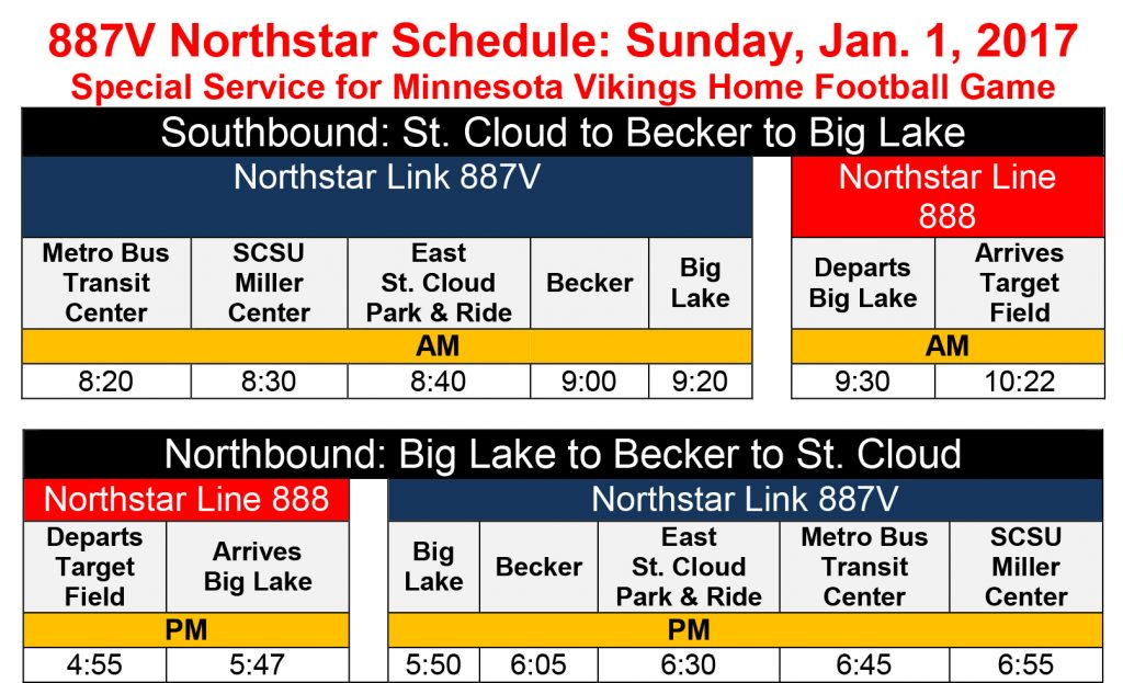 887V Schedule for January 1, 2017