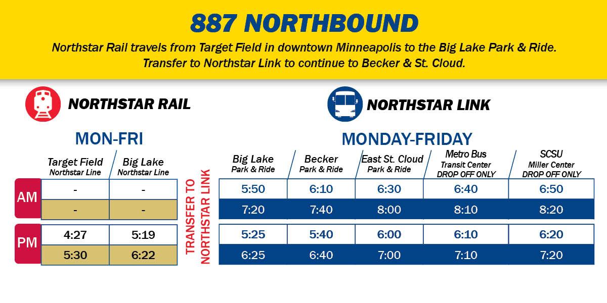 Northstar Link 887 Northbound schedule
