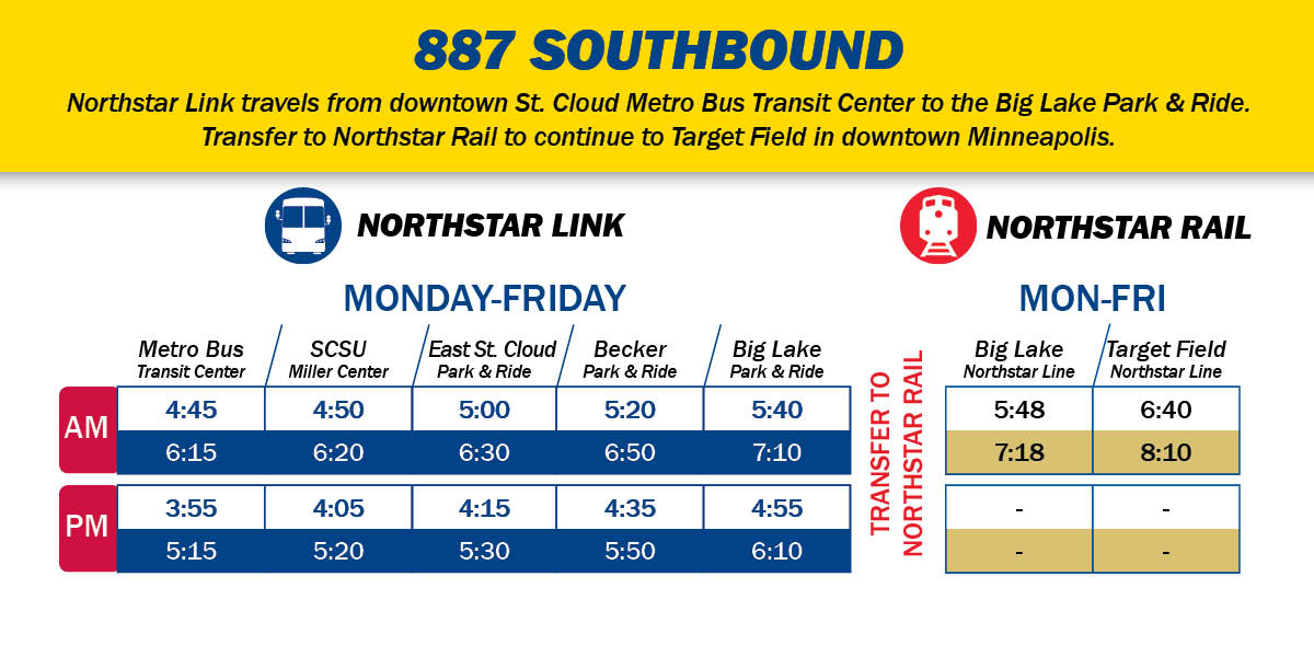 Northstar Link 887 Southbound schedule